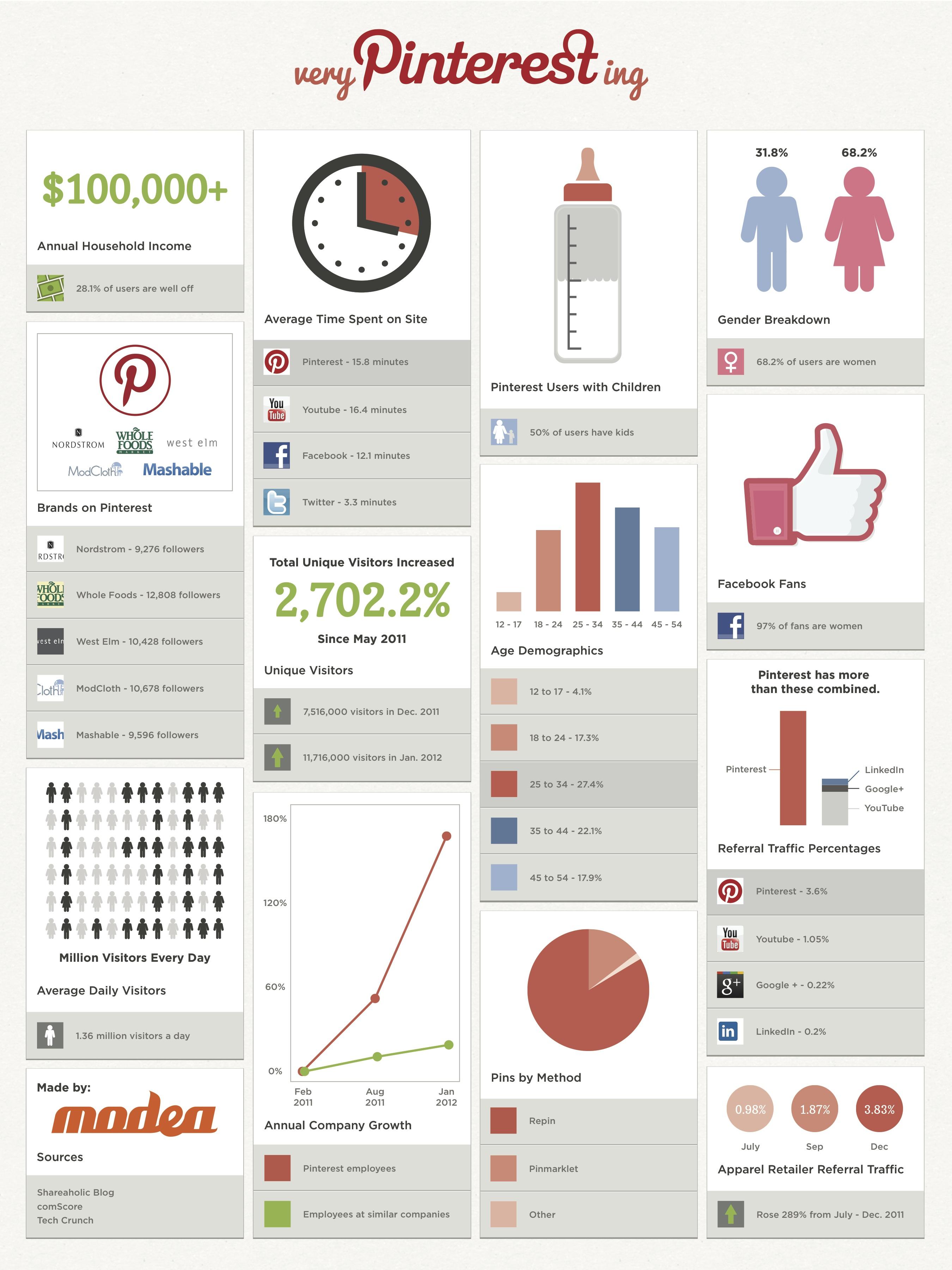 pinterest_infographic